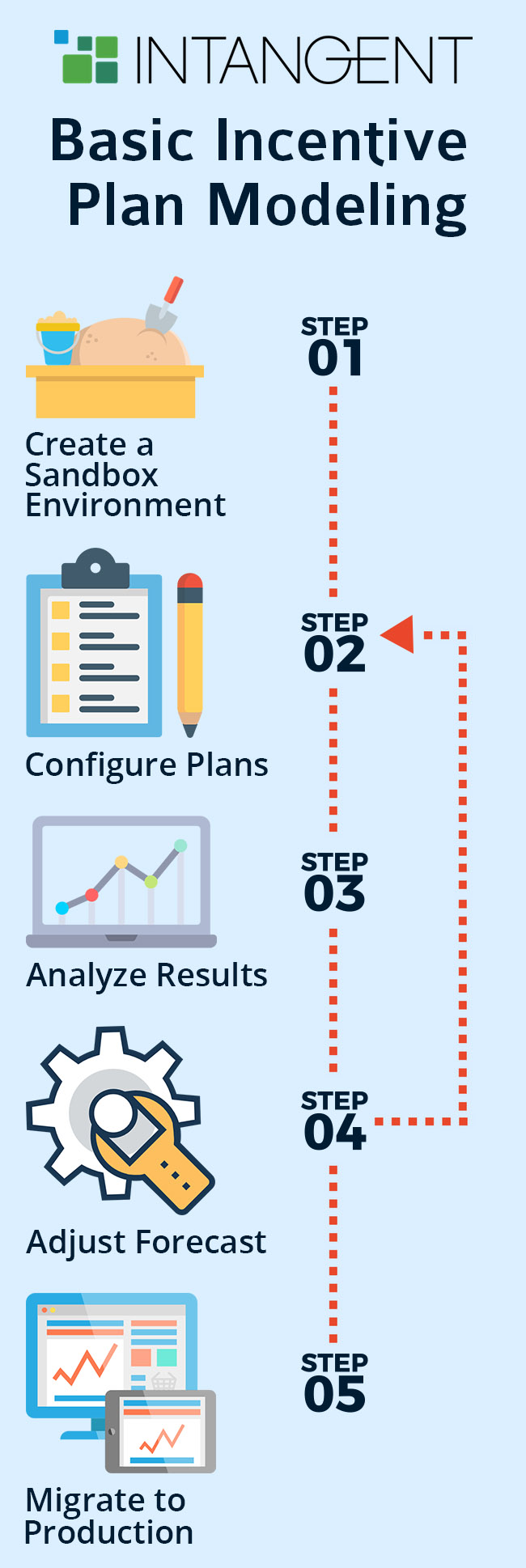 Incentive Plan Modelling.jpg